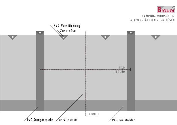 M. Brauer GmbH - Camping Windschutz mit verstärkten Zusatzösen